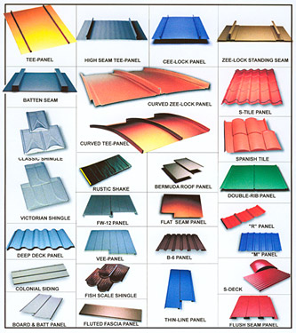 How Much Does A Metal Roof Cost and Is It Worth It